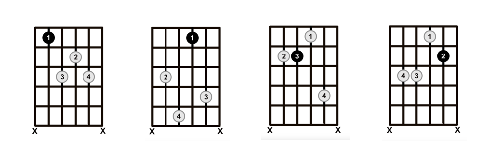 4 Major 7 Drop 2 Voicings (2345) with root notes 1000