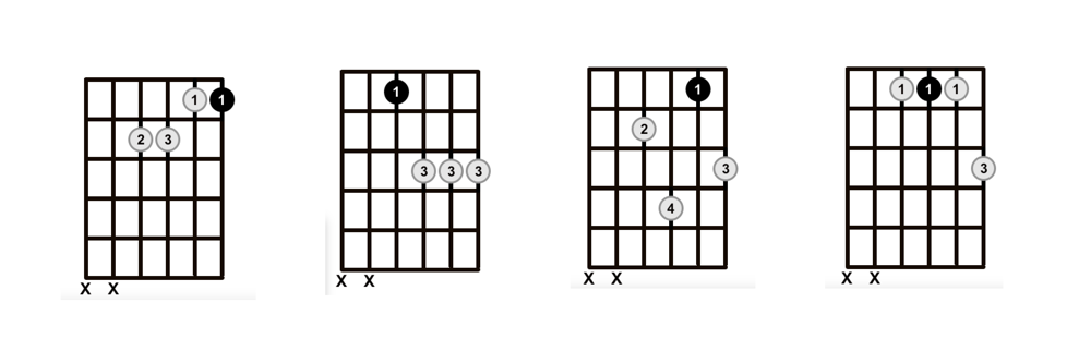 4 Major 7 Chords With Root Notes Highlighted