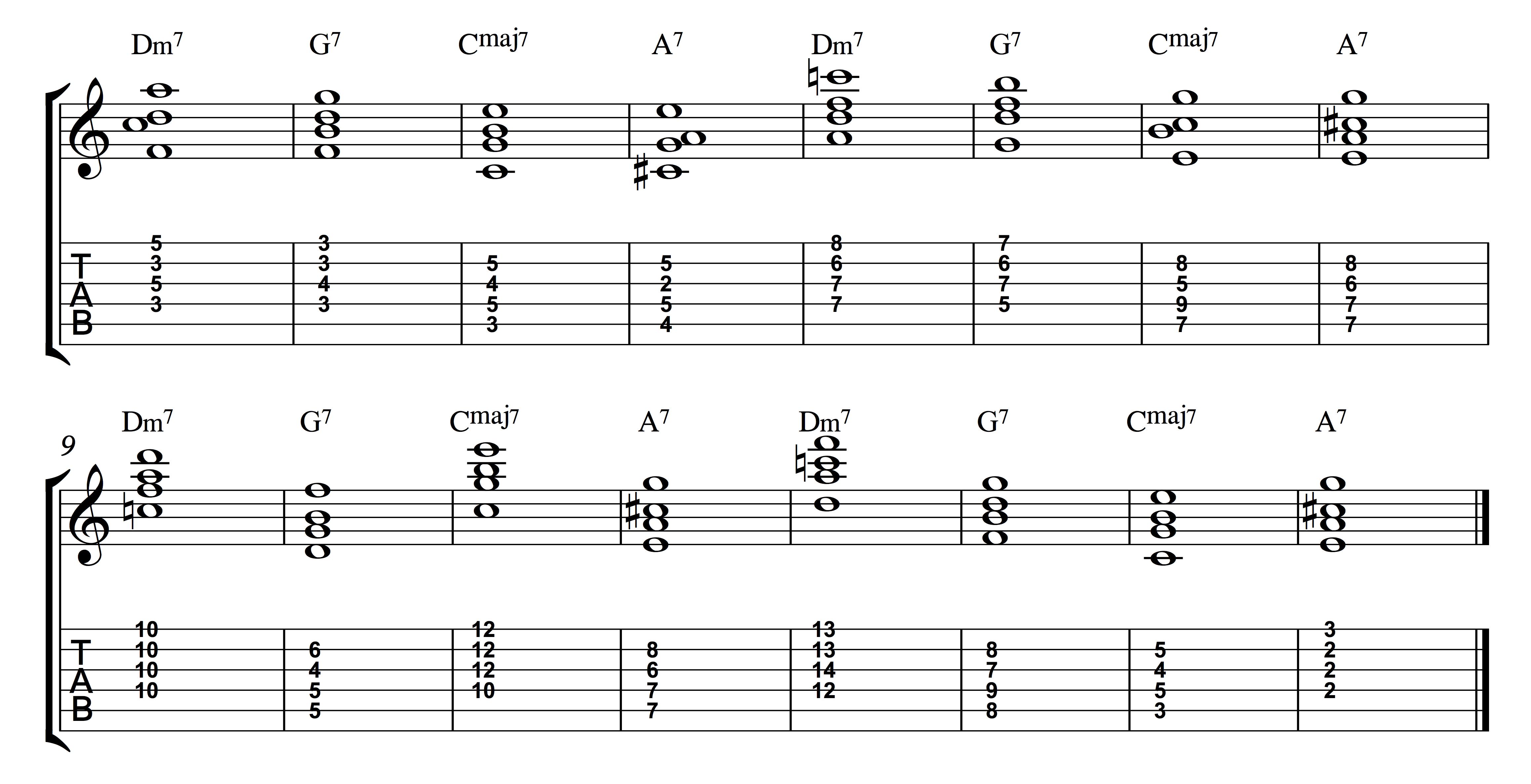 Chord Progression Practice 2 String Sets Dm7 G7 Cmaj7 A7 1000