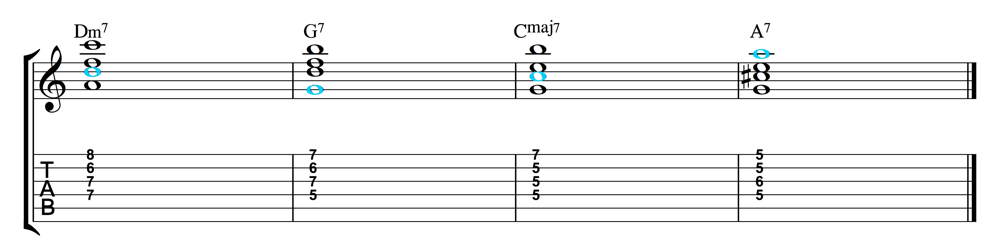 Chord Progression With Shapes Roots Highlighted 1000
