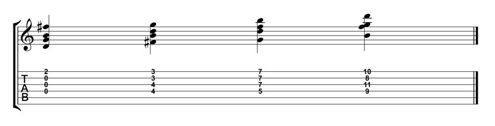 G Maj 7 4 Inversions w Tab drop 2 1st Chord down 1000
