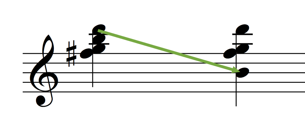G Major 7 Notes 3rd Inversion Transition to Drop2