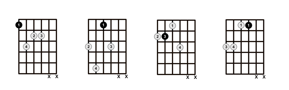 Maja4 Major 7 Drop 2 Voicings (3456) with root notes 1000or7Drop2_strings3456_1000