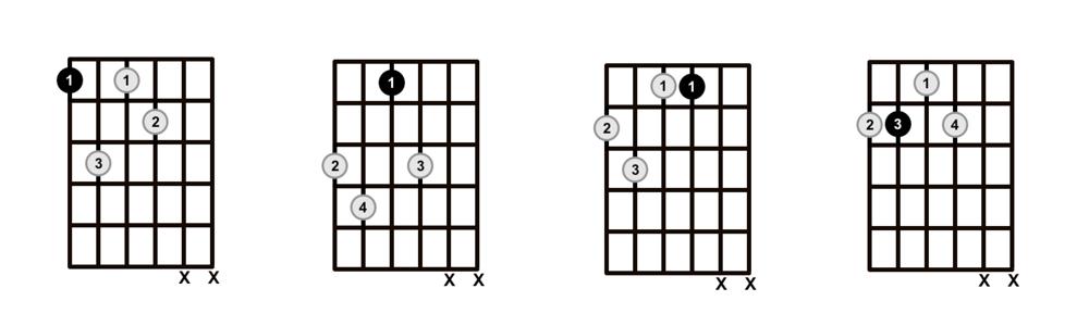 4 Drop 2 Dominant 7 Chords (strings 3456) 1000