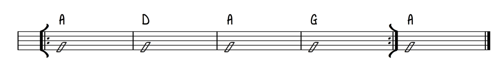 Major Chord Progression Example 1000