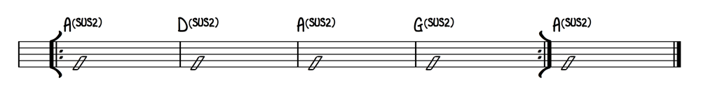 Sus Chords – What Are They And How To Play Them