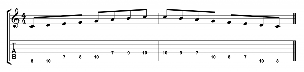 C Major Scale Over 2 Octaves