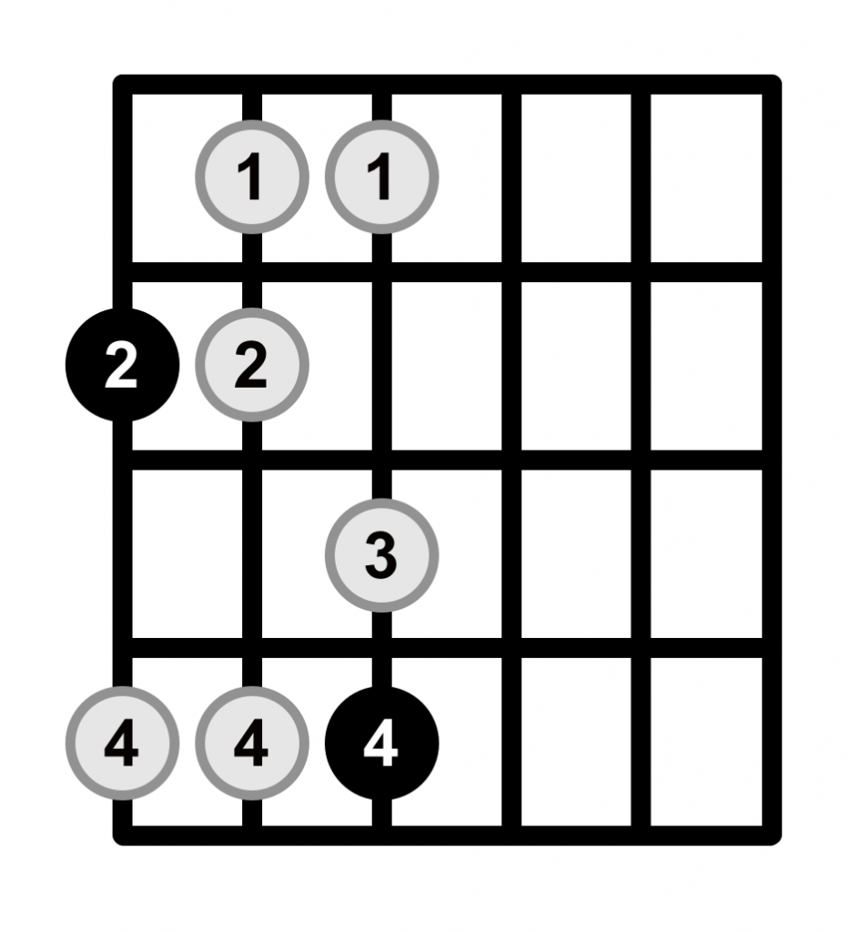Major Scale Diagram One Octave