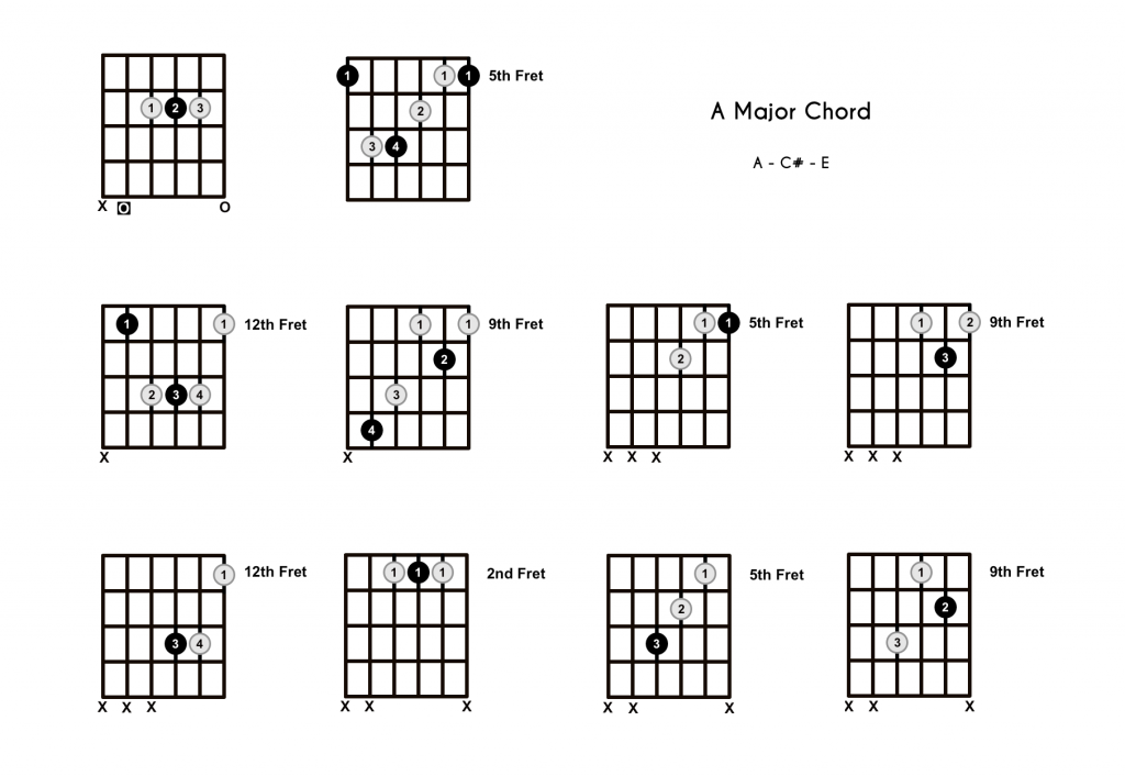 A Chord Guitar - 10 Shapes