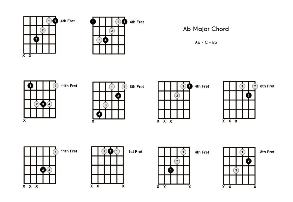 Ab Major Chord - 10 Shapes