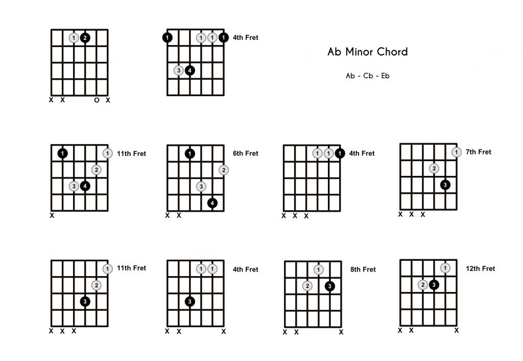 Ab Minor Chord - 10 Shapes