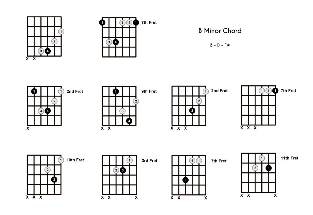 B Minor Chord - 10 Shapes