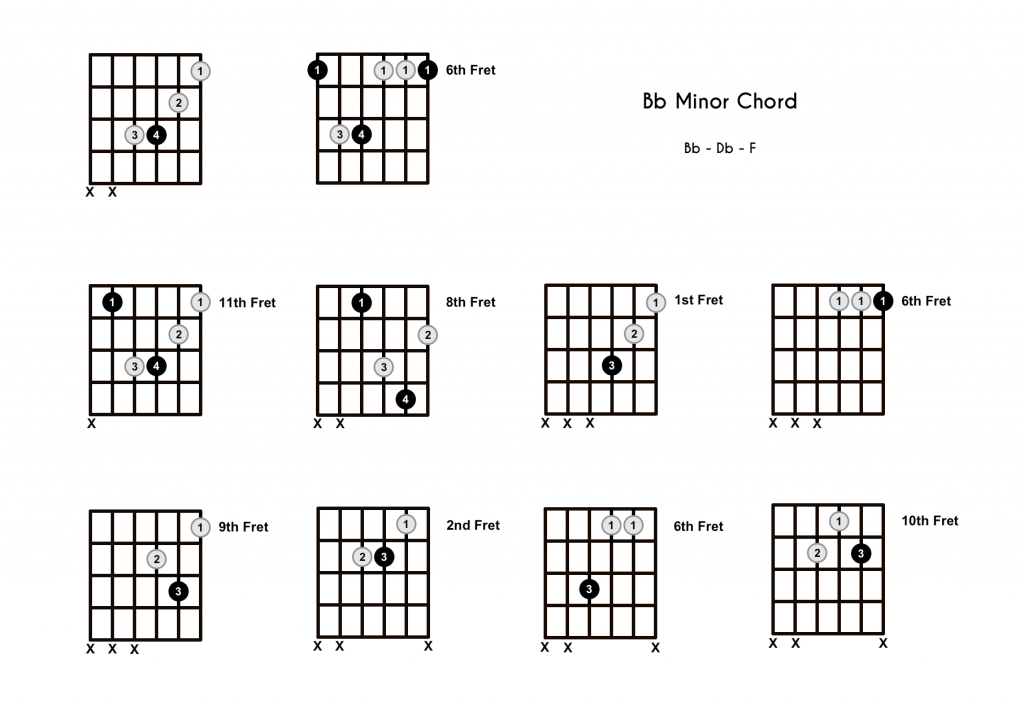 Bb Minor Chord - 10 Shapes