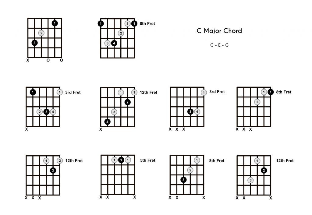 C Major Chord - 10 Shapes