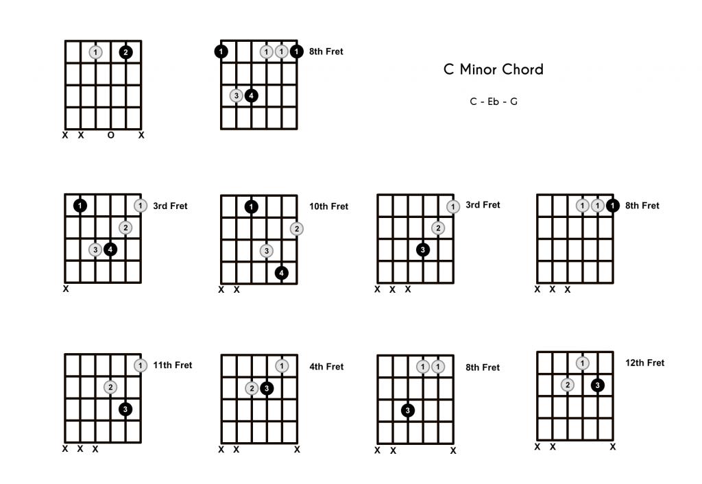 C Minor Chord - 10 Shapes