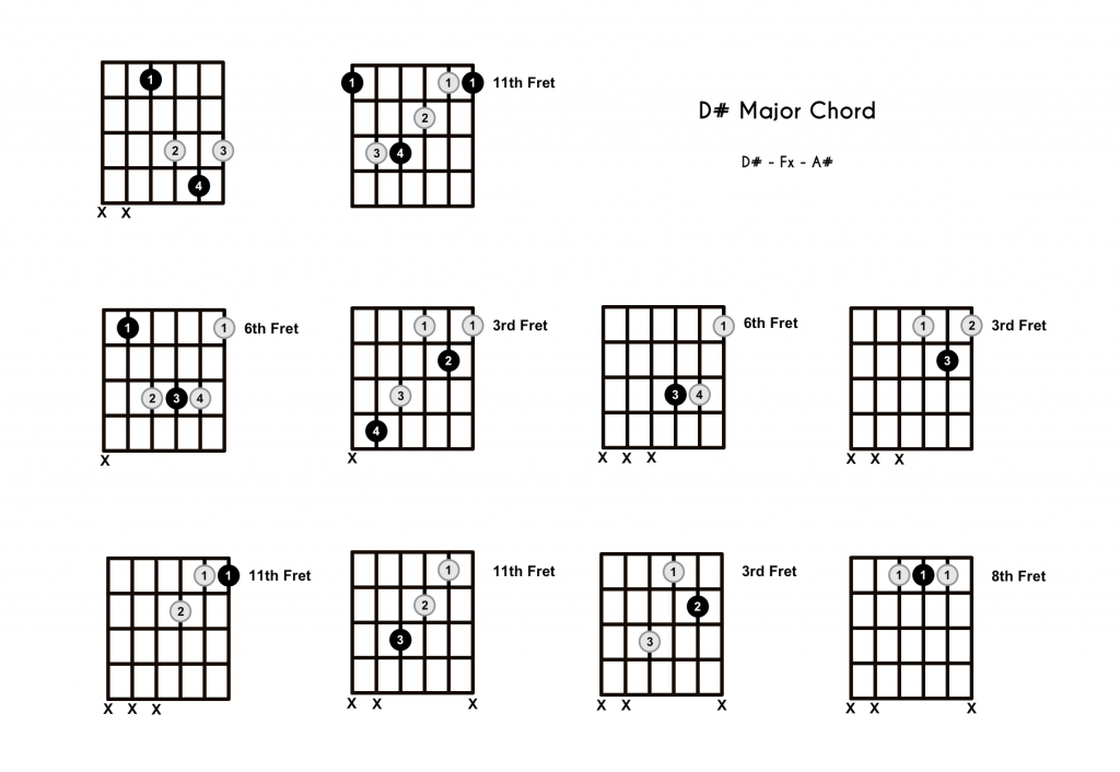 D# Major Chord - 10 Shapes