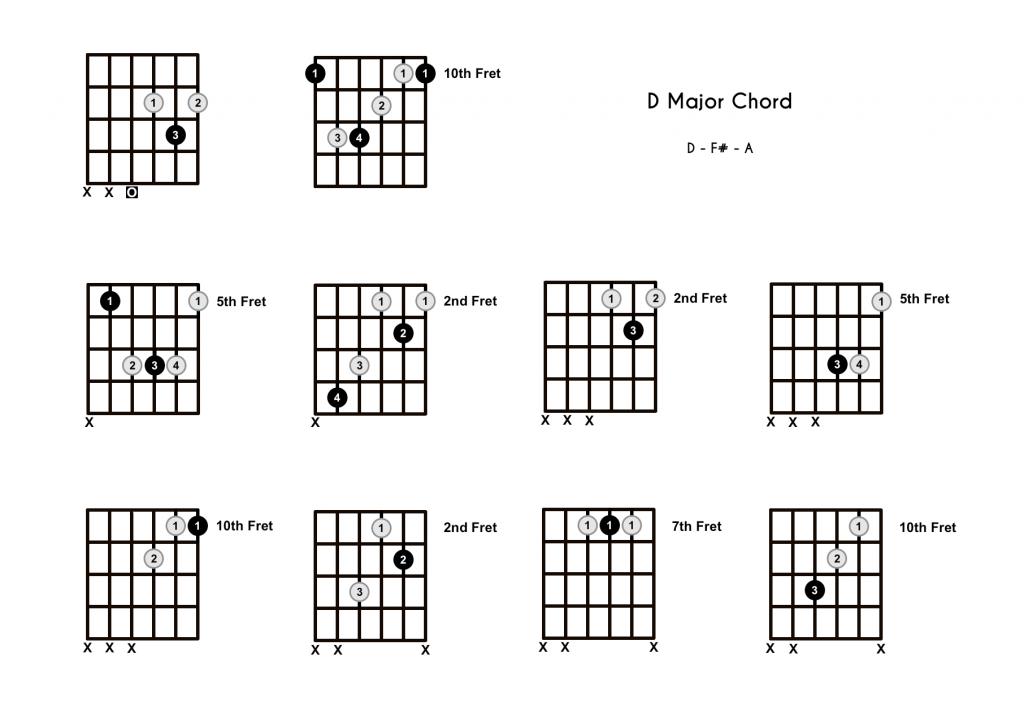 D Major Chord - 10 Shapes