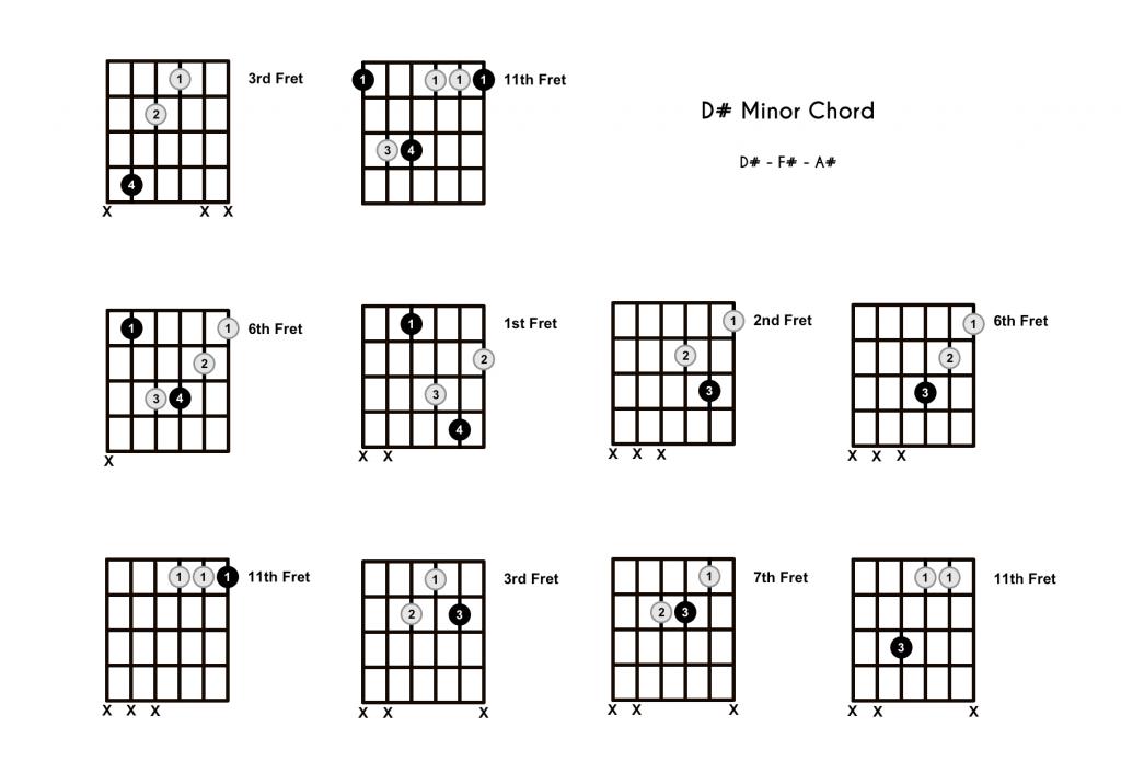D# Minor Chord - 10 Shapes