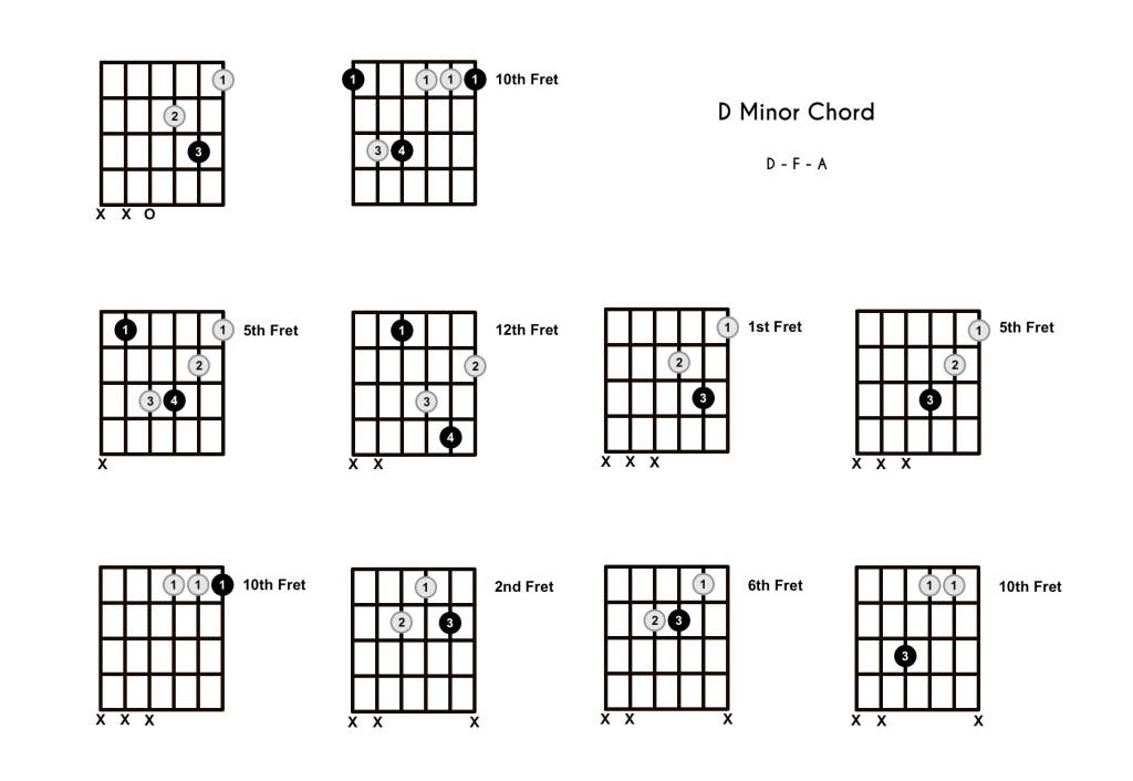 D Minor Chord - 10 Shapes