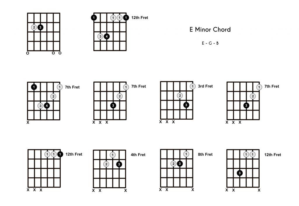 E Minor Chord - 10 Shapes