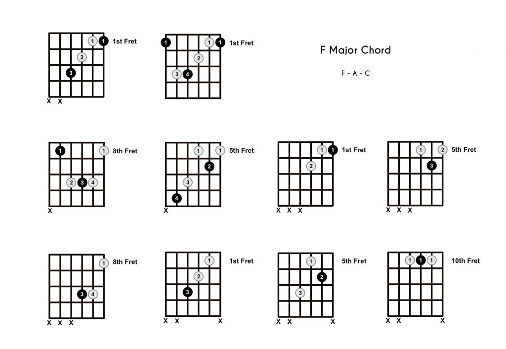 F Major Chord - 10 Shapes