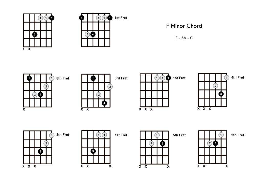 F Minor Chord - 10 Shapes