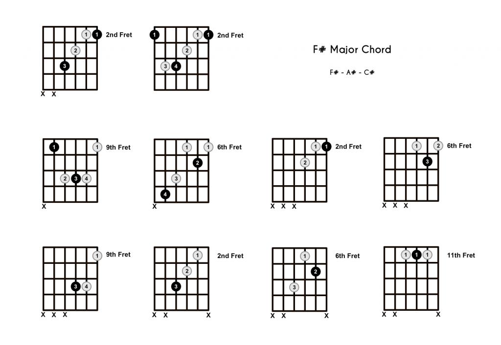 F# Chord 10 Shapes