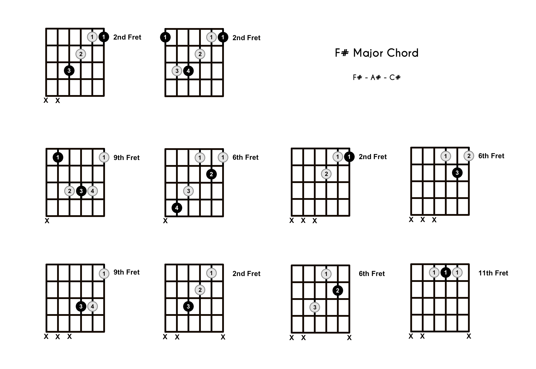 F Chord on the Guitar F Sharp Major   Diagrams, Finger Positions ...