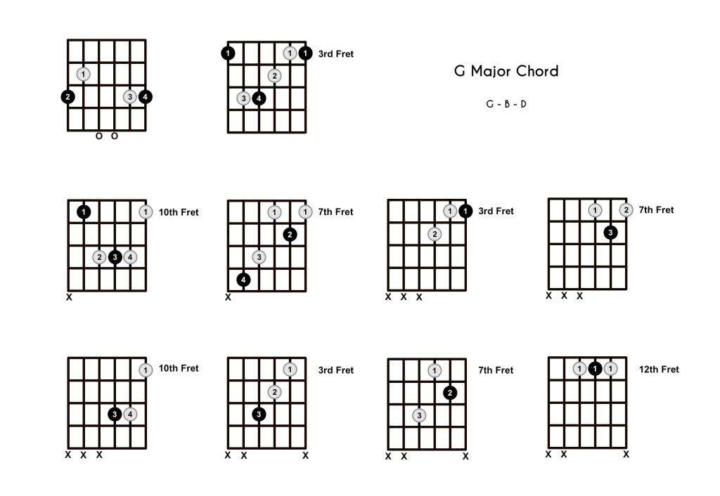 G Major Chord - 10 Shapes