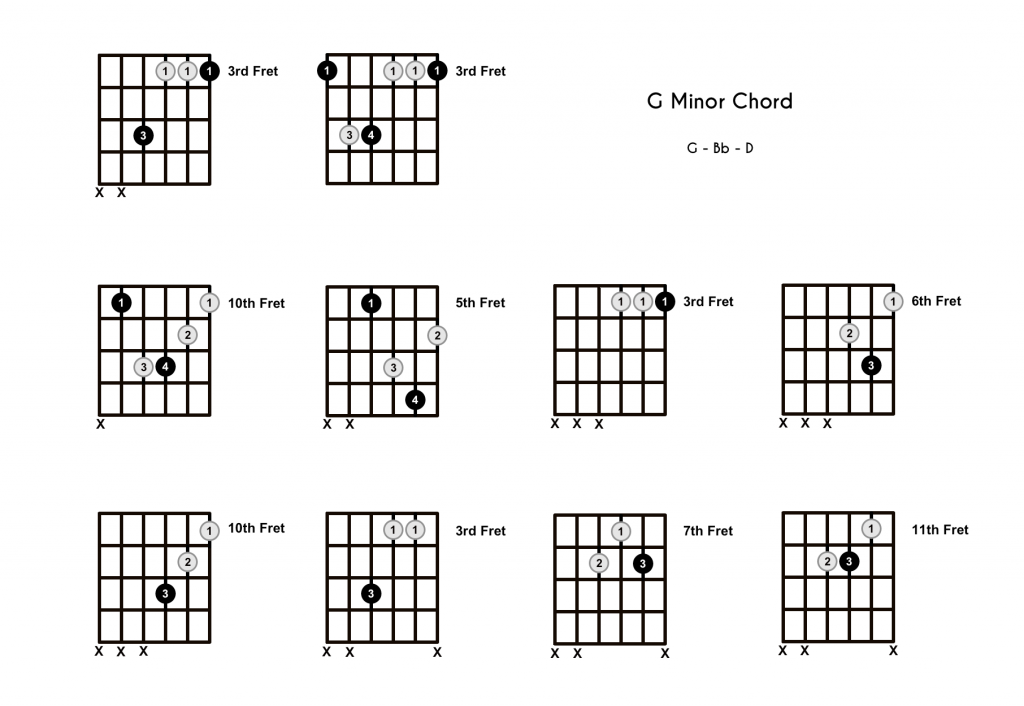 G Minor Chord - 10 Shapes