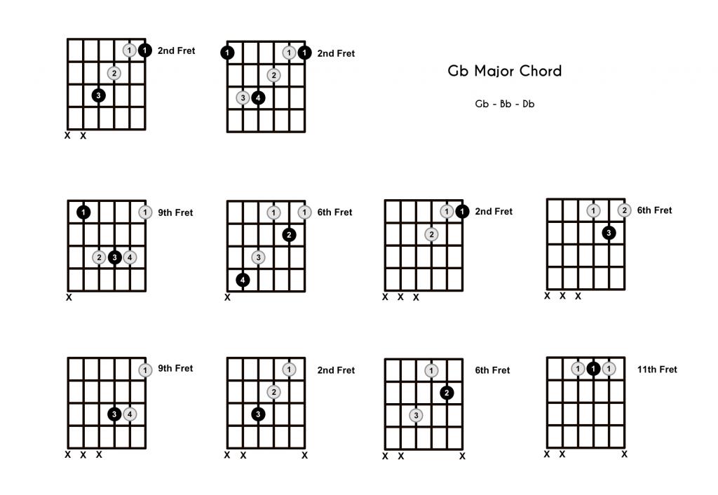 Gb Major Chord - 10 Shapes