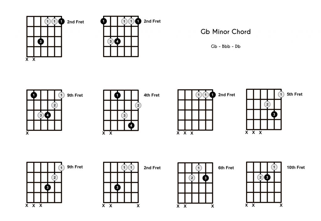Gb Minor Chord - 10 Shapes
