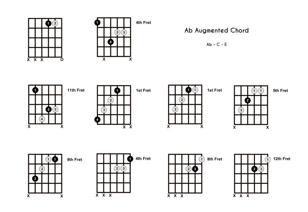 Ab Augmented Chord 10 Ways