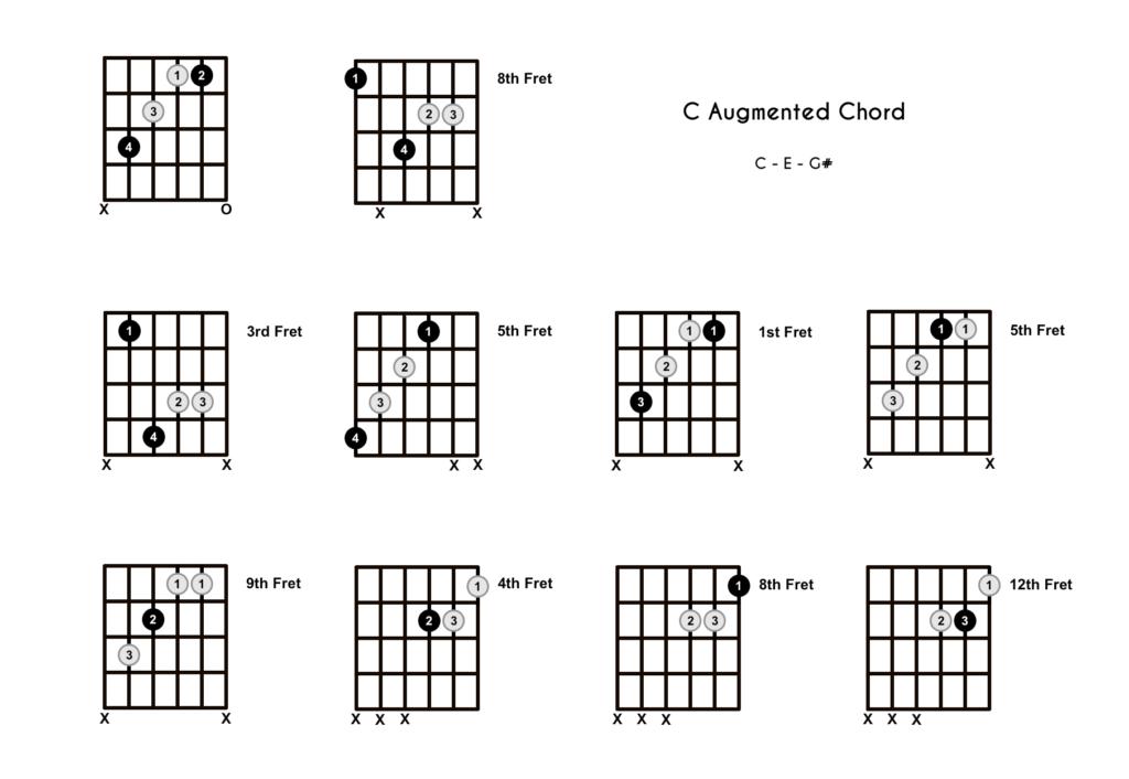 C Augmented Chord 10 Ways