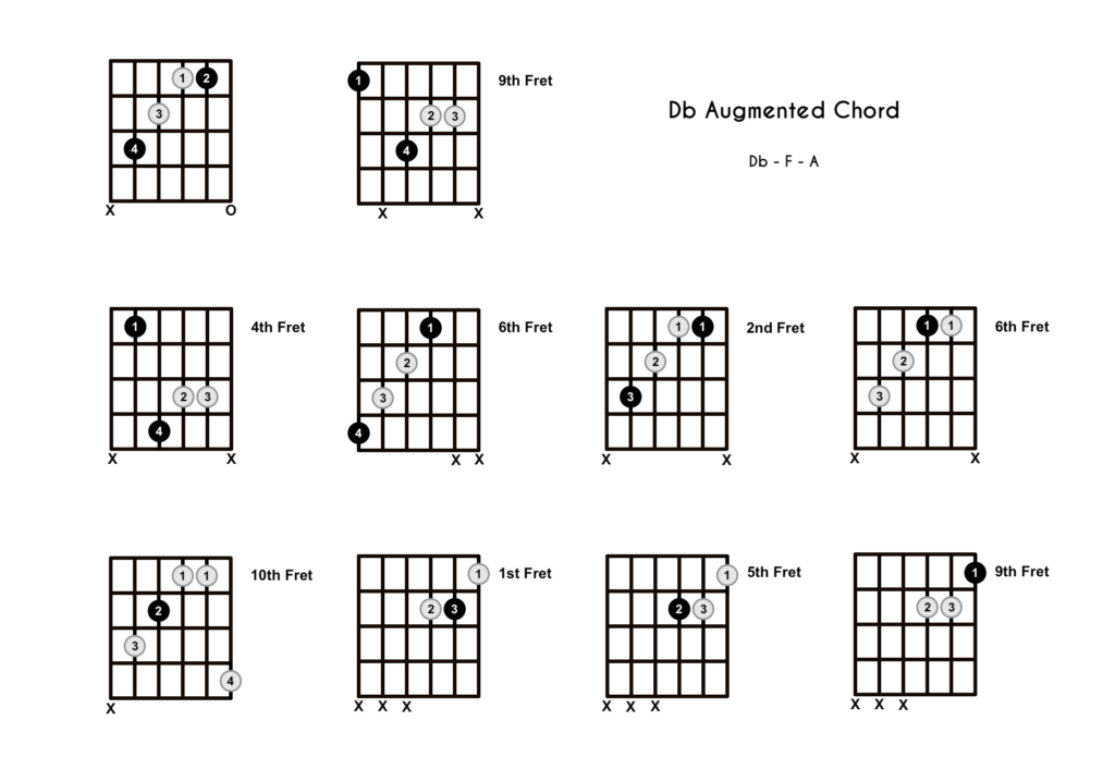 Db Augmented Chord 10 Ways
