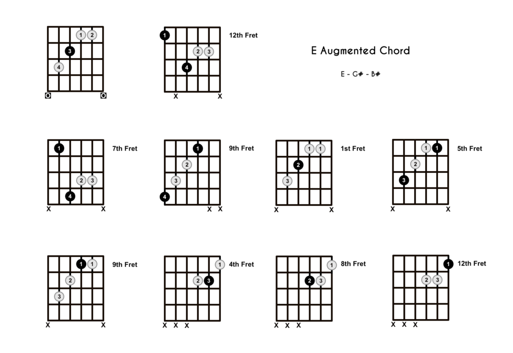 E Augmented Chord 10 Ways
