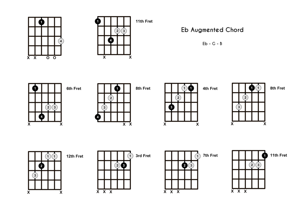 Eb Augmented Chord 10 Ways