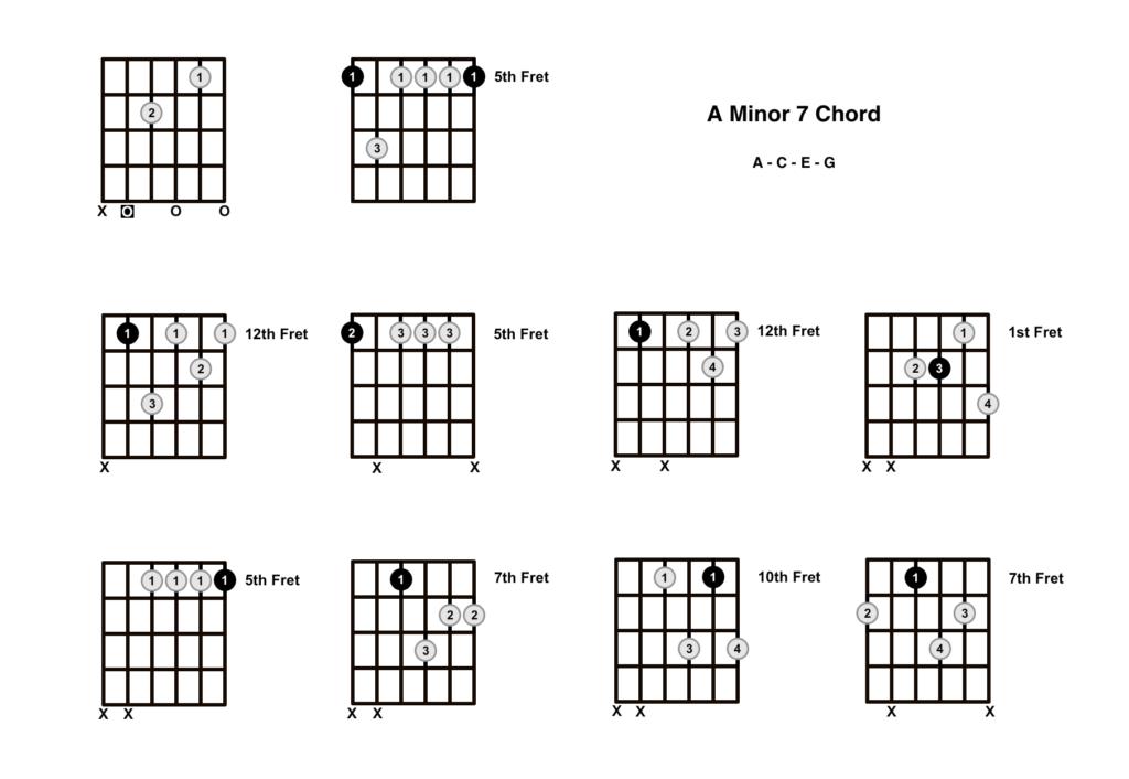A Minor 7 Chord 10 Shapes