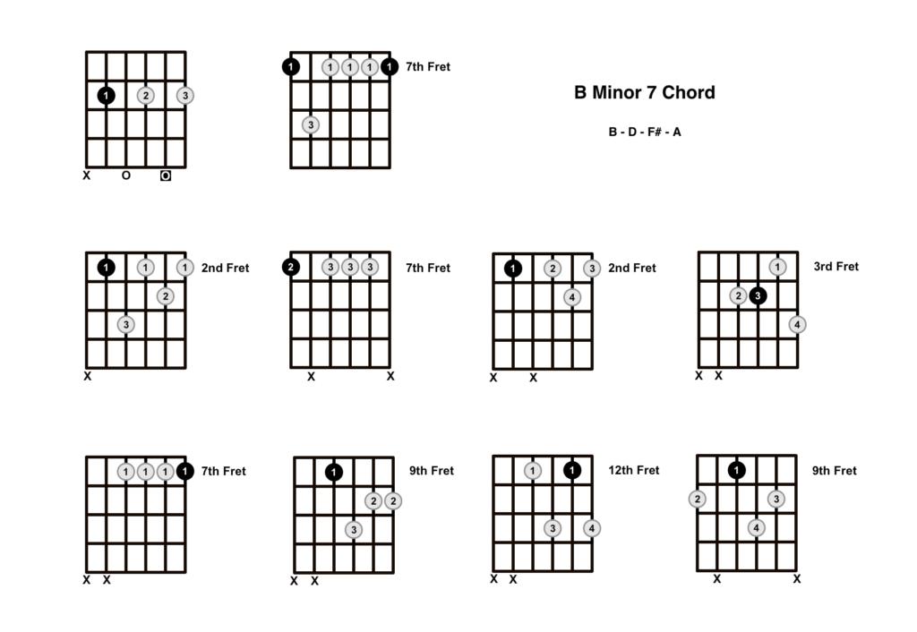 B Minor 7 Chord 10 Shapes