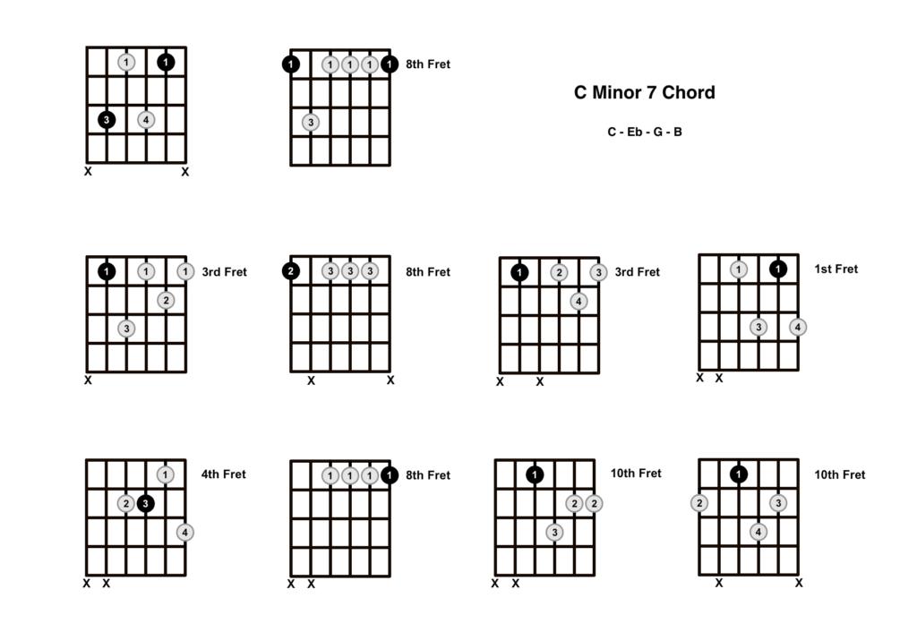 C Minor 7 Chord 10 ShapesC Minor 7 Chord 10 Shapes