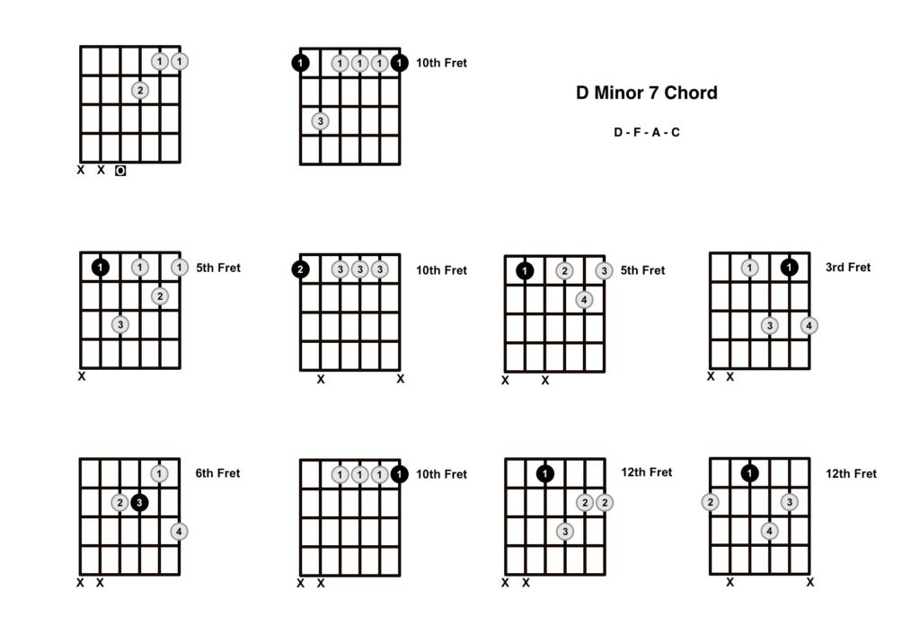 D Minor 7 Chord 10 Shapes