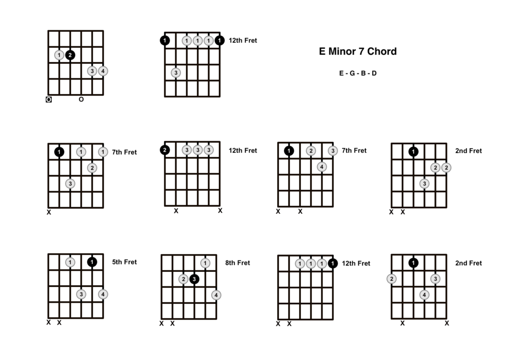 E Minor 7 Chord 10 Shapes