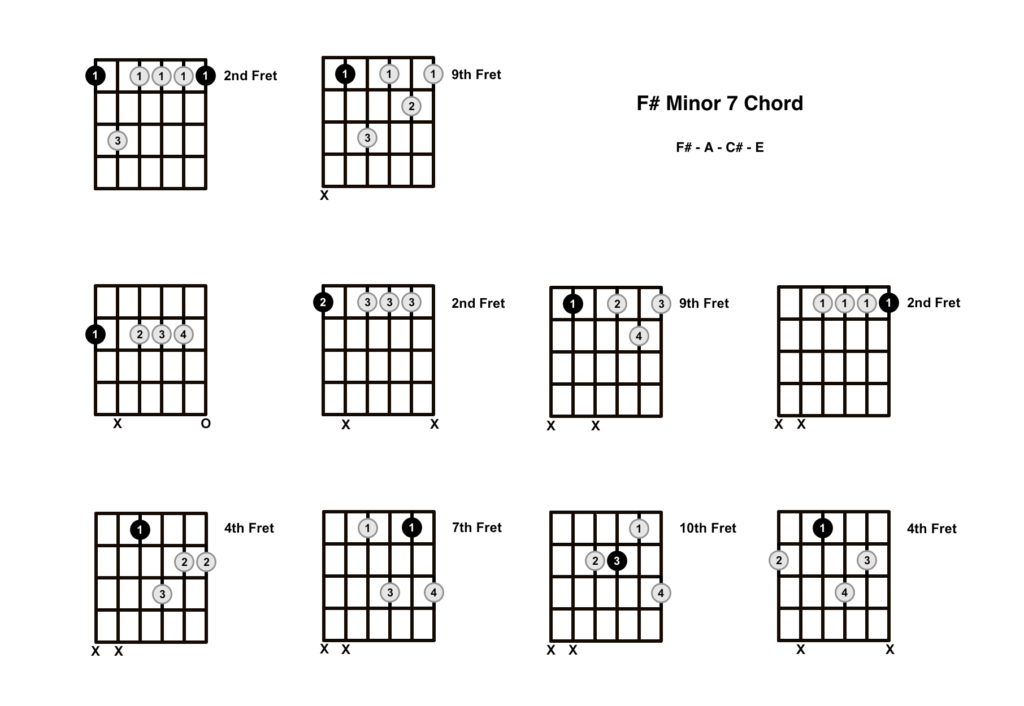 F# Minor 7 Chord 10 Shapes