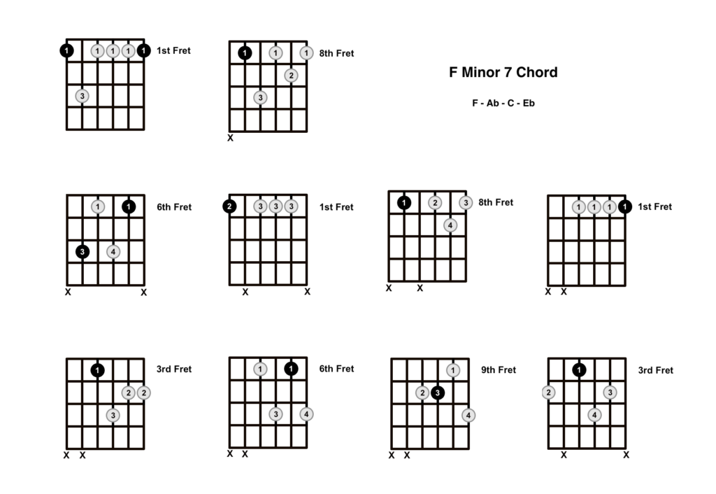 F Minor 7 Chord 10 Shapes
