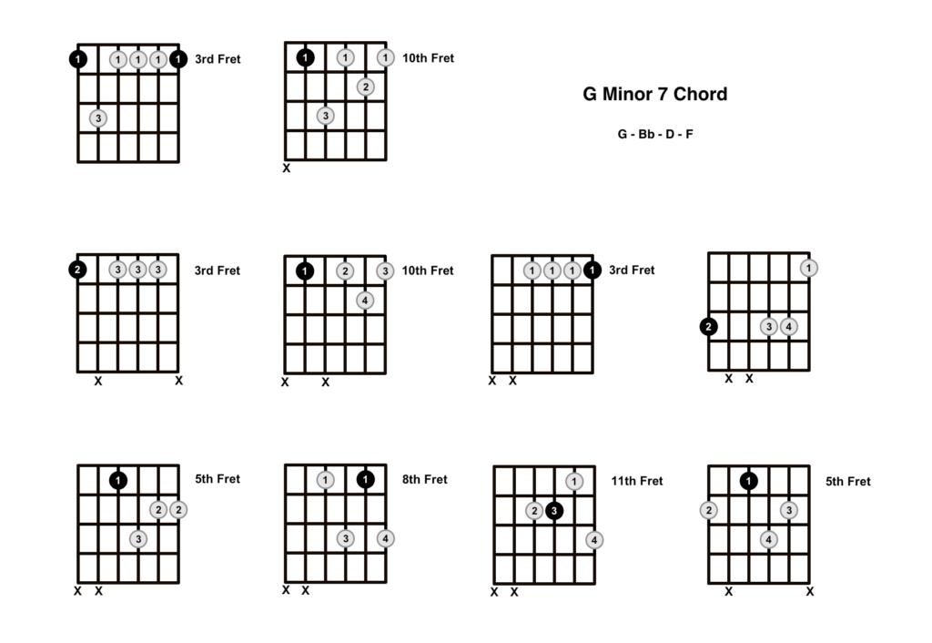 G Minor 7 Chord 10 Shapes