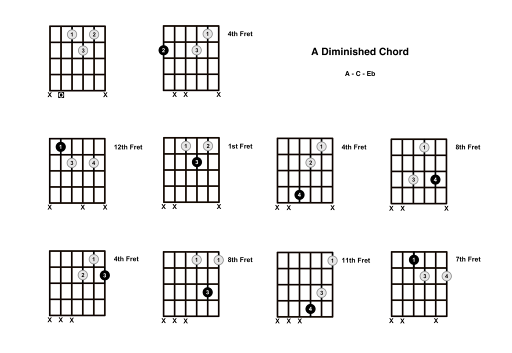 A Diminished Chord 10 Shapes