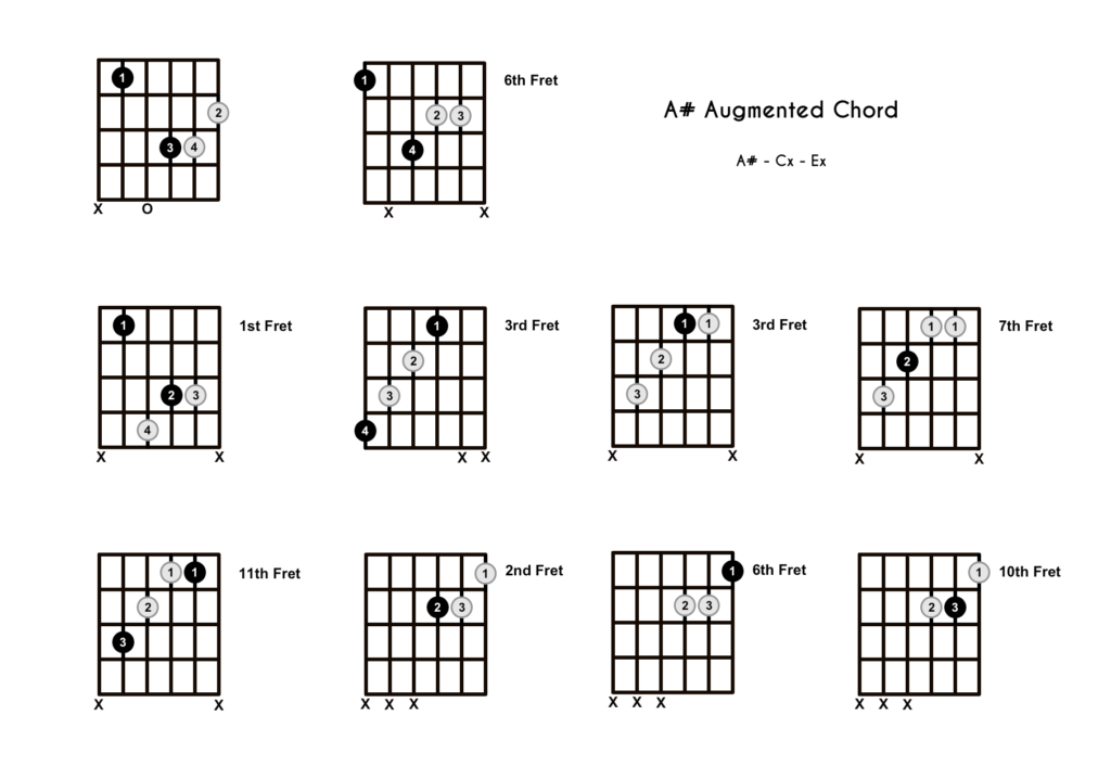 A Sharp Augmented Chord 10 Shapes