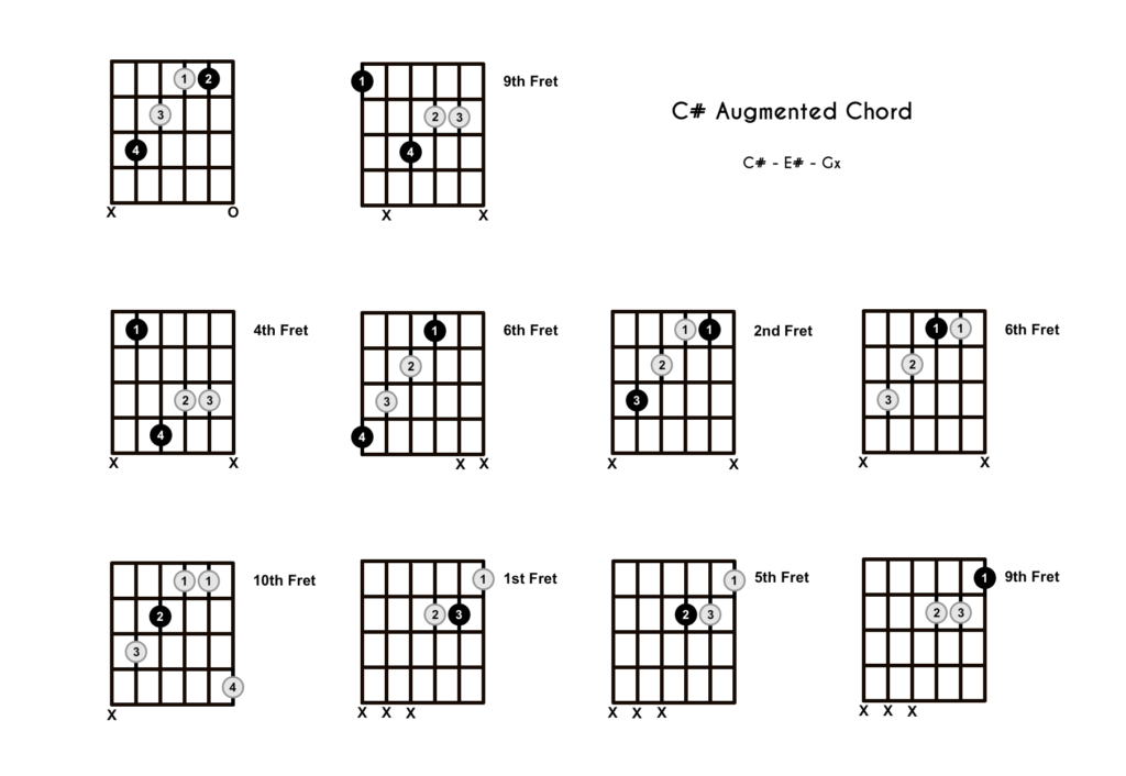 C-Sharp-Augmented-Chord-10-Shapes