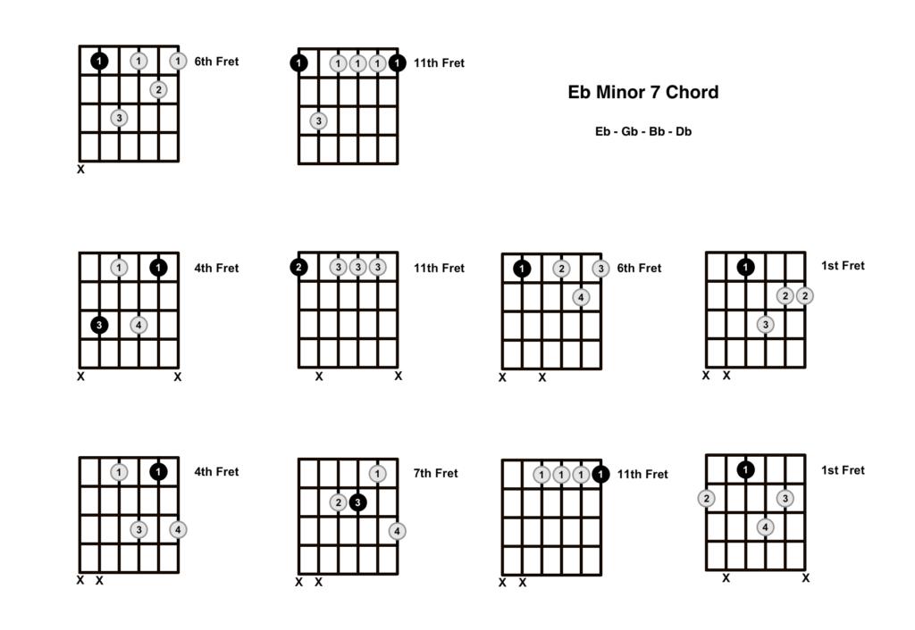 Eb Minor 7 Chord 10 Shapes