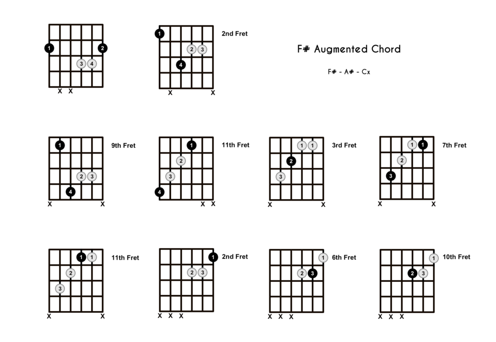 F-Sharp-Augmented-Chord-10-Shapes